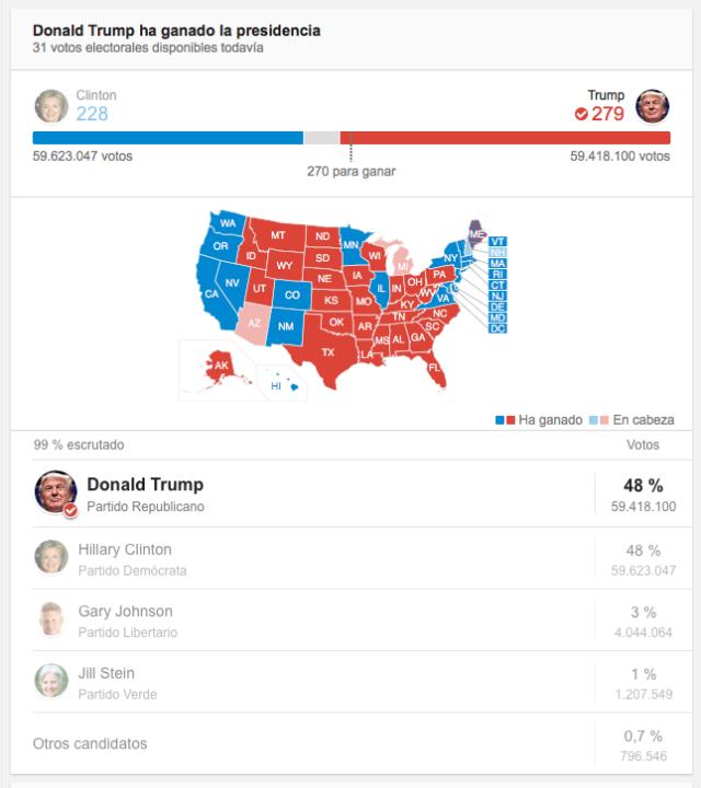 captura-de-pantalla-2016-11-09-a-las-19-49-48
